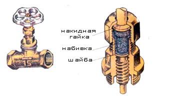 устройство вентиля