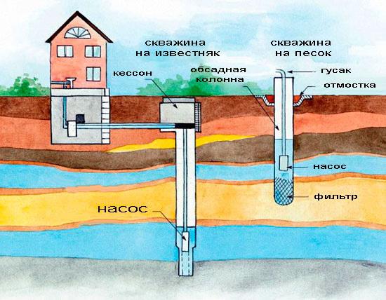 действия термобелья какой насос лучше для песчаной скважины белье или