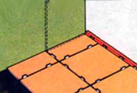 облицовка плиткой до стены