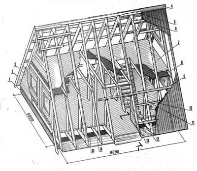 дом шалаш проект
