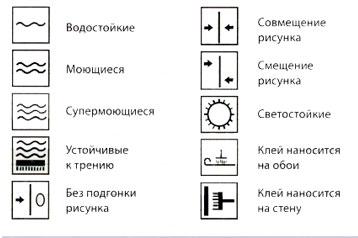 пиктограммы на обоях