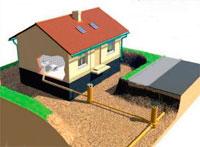 подключение частного дома к канализационной сети