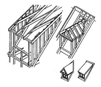 устройство окон в конструкции крыши садового домика
