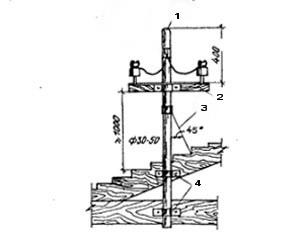 svarnaia-konstrukcija-dlja-podvodki-jelektrichestva-k-dachnomu-domiku