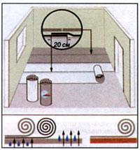 подложка для ламината